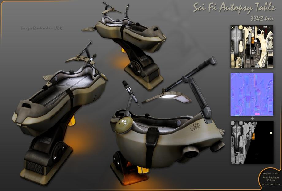Autopsy Table 1