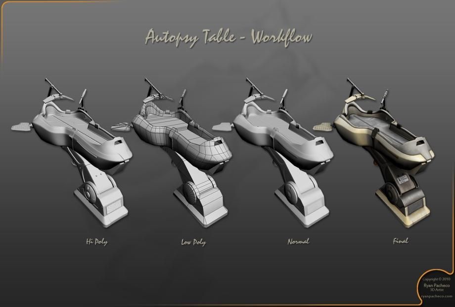Autopsy Table 2